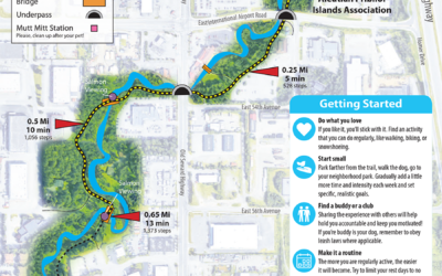 Alaskans Take a Trail to Health – Rediscover Anchorage Trails with New Useful Maps